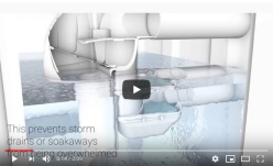 Video: Rain Activ - Ultra Low Discharge SuDS System